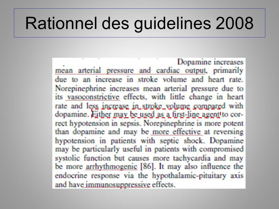 Résumé Comparer lefficacité de la dopamine (DA) et de la noradrénaline (NA) comme agent vasopresseur en 1 ère intention chez les patients en choc 4 ans, 8 centres (Belgique, Espagne, Autriche), 1679 patients inclus Choc = PAM 2mmol/L) Chocs Septique(62%), hypovolémique(16%) et cardiogénique (17%)