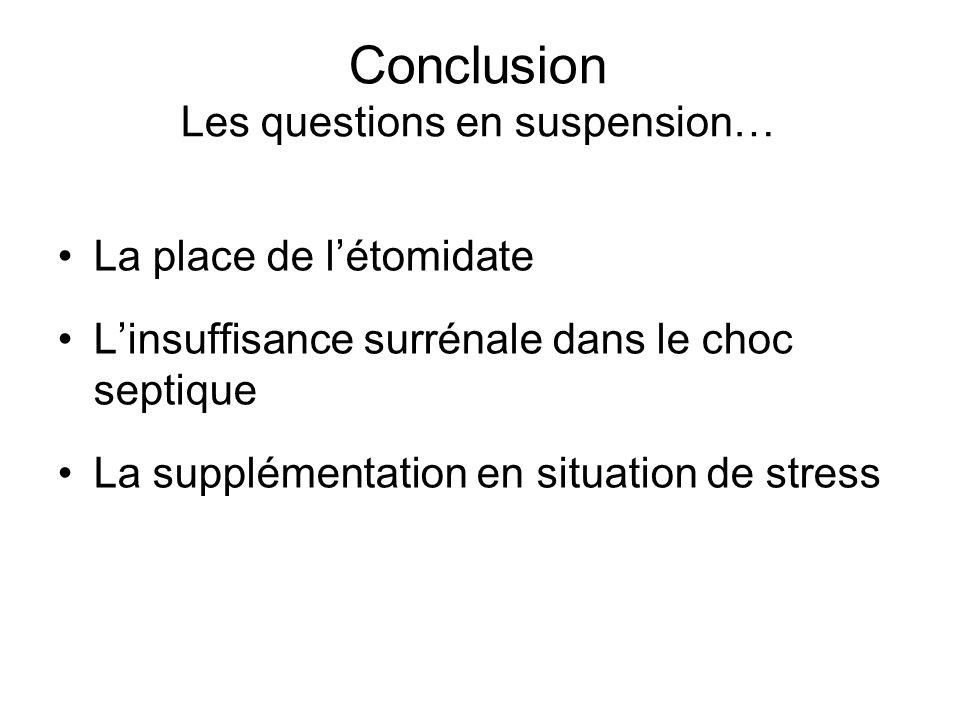 Conclusion Les questions en suspension… La place de létomidate Linsuffisance surrénale dans le choc septique La supplémentation en situation de stress