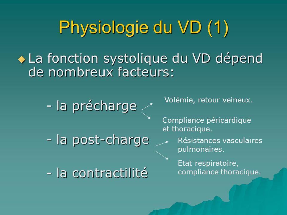 Physiologie du VD (1) La fonction systolique du VD dépend de nombreux facteurs: La fonction systolique du VD dépend de nombreux facteurs: - la précharge - la post-charge - la contractilité Volémie, retour veineux.