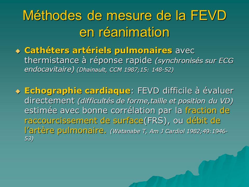 Méthodes de mesure de la FEVD en réanimation Cathéters artériels pulmonaires avec thermistance à réponse rapide (synchronisés sur ECG endocavitaire) (Dhainault, CCM 1987;15: 148-52) Cathéters artériels pulmonaires avec thermistance à réponse rapide (synchronisés sur ECG endocavitaire) (Dhainault, CCM 1987;15: 148-52) Echographie cardiaque: FEVD difficile à évaluer directement (difficultés de forme,taille et position du VD) estimée avec bonne corrélation par la fraction de raccourcissement de surface(FRS), ou débit de lartère pulmonaire.