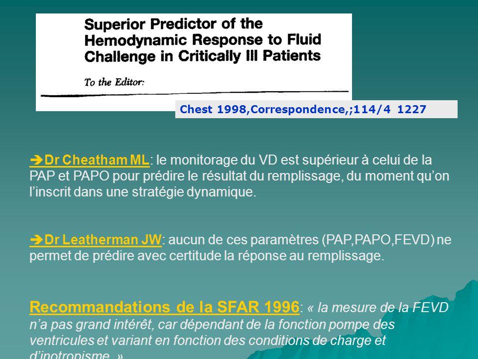 Chest 1998,Correspondence,;114/4 1227 Dr Cheatham ML: le monitorage du VD est supérieur à celui de la PAP et PAPO pour prédire le résultat du remplissage, du moment quon linscrit dans une stratégie dynamique.