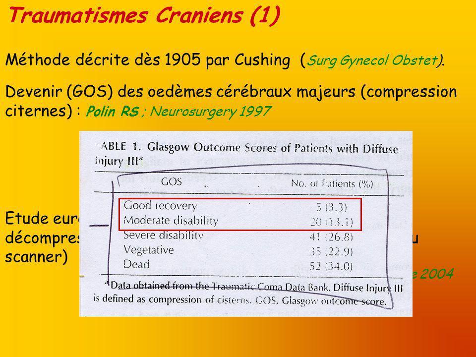 Traumatismes Craniens (2) Intérêt ? Sur la PIC : Taylor A ; Childs Nerv syst 2001 21,9 17,4