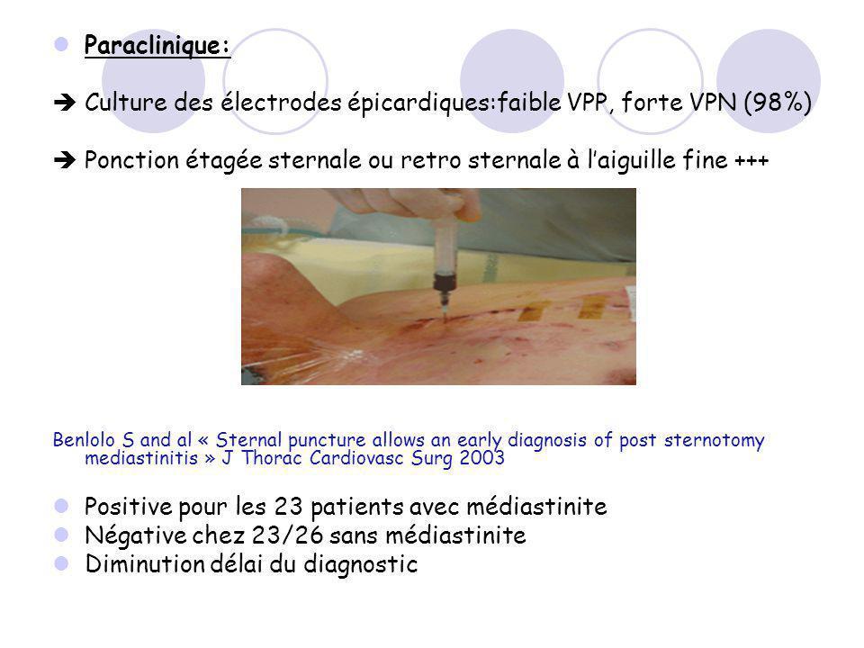 Paraclinique: Culture des électrodes épicardiques:faible VPP, forte VPN (98%) Ponction étagée sternale ou retro sternale à laiguille fine +++ Benlolo