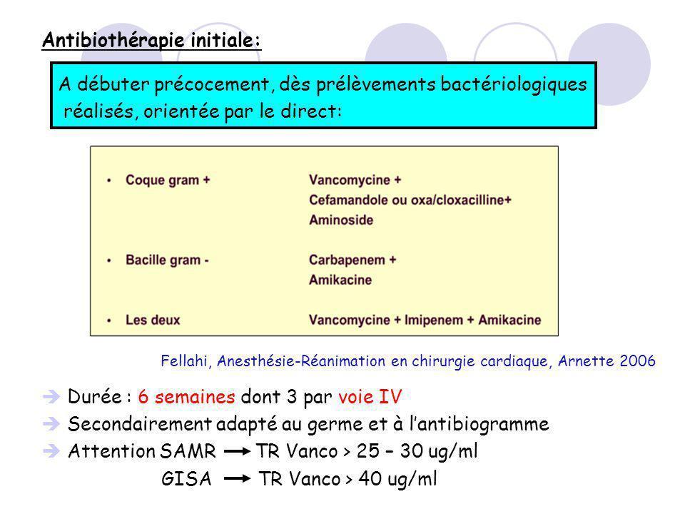 Antibiothérapie initiale: Durée : 6 semaines dont 3 par voie IV Secondairement adapté au germe et à lantibiogramme Attention SAMR TR Vanco > 25 – 30 u