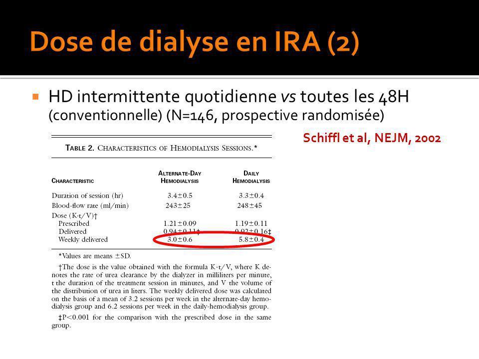 HD intermittente quotidienne vs toutes les 48H (conventionnelle) (N=146, prospective randomisée) Schiffl et al, NEJM, 2002