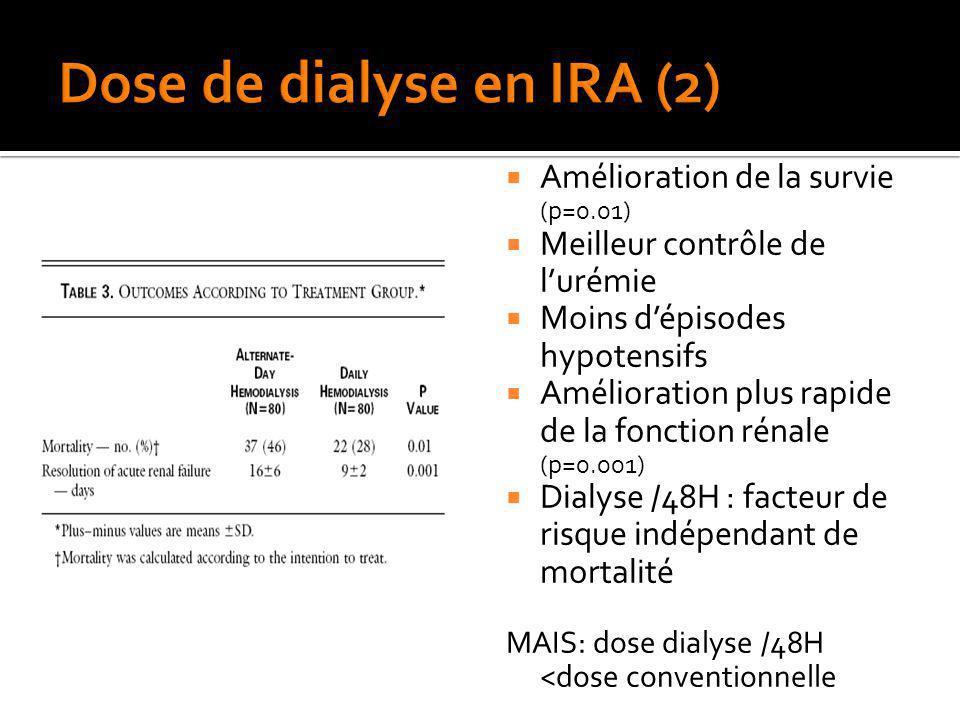 Amélioration de la survie (p=0.01) Meilleur contrôle de lurémie Moins dépisodes hypotensifs Amélioration plus rapide de la fonction rénale (p=0.001) D