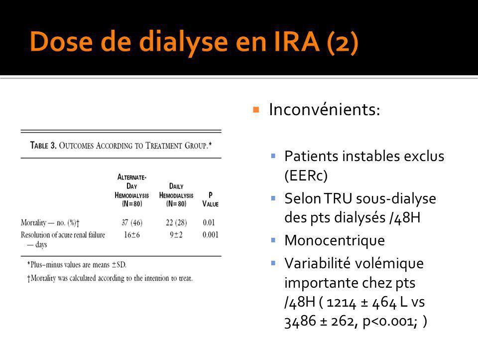 Inconvénients: Patients instables exclus (EERc) Selon TRU sous-dialyse des pts dialysés /48H Monocentrique Variabilité volémique importante chez pts /