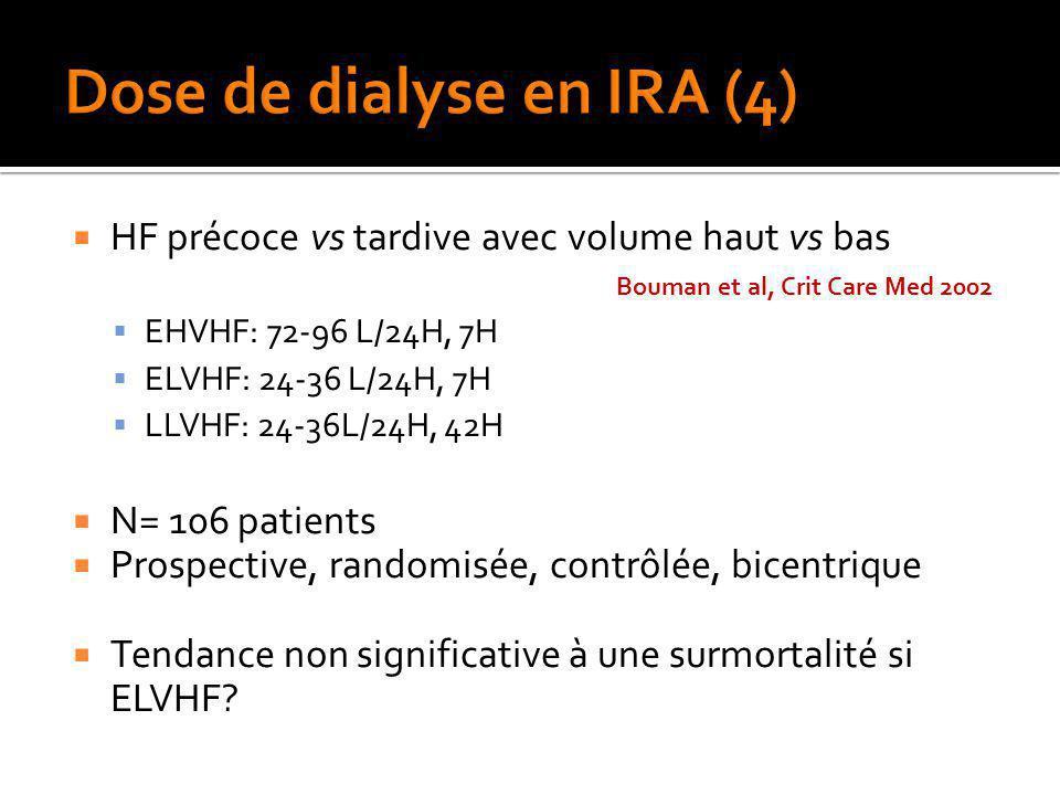 HF précoce vs tardive avec volume haut vs bas Bouman et al, Crit Care Med 2002 EHVHF: 72-96 L/24H, 7H ELVHF: 24-36 L/24H, 7H LLVHF: 24-36L/24H, 42H N=