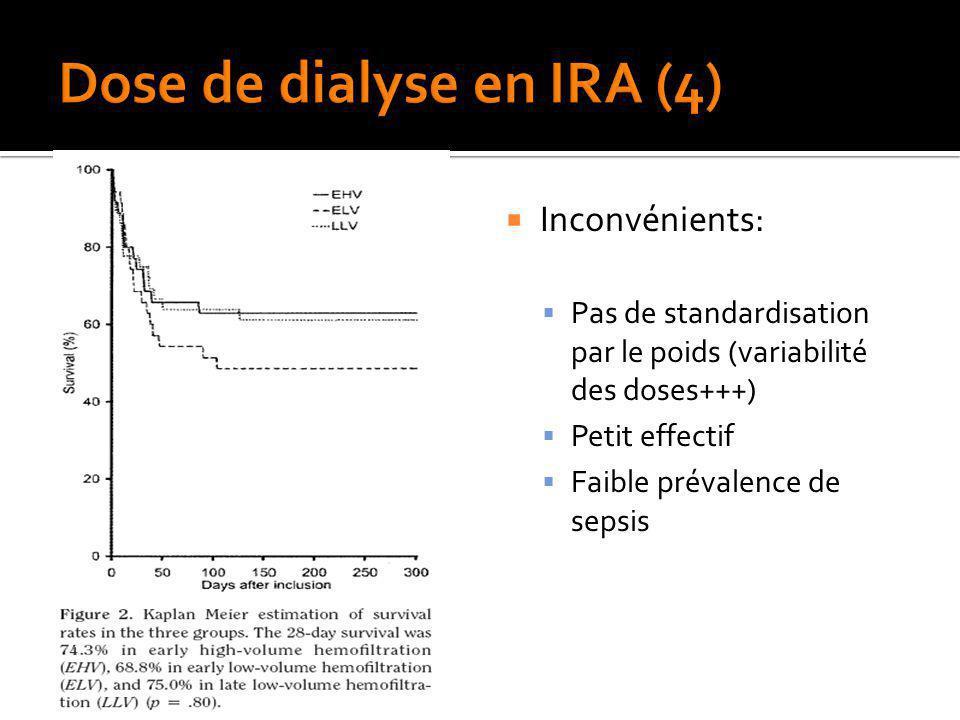 Inconvénients: Pas de standardisation par le poids (variabilité des doses+++) Petit effectif Faible prévalence de sepsis