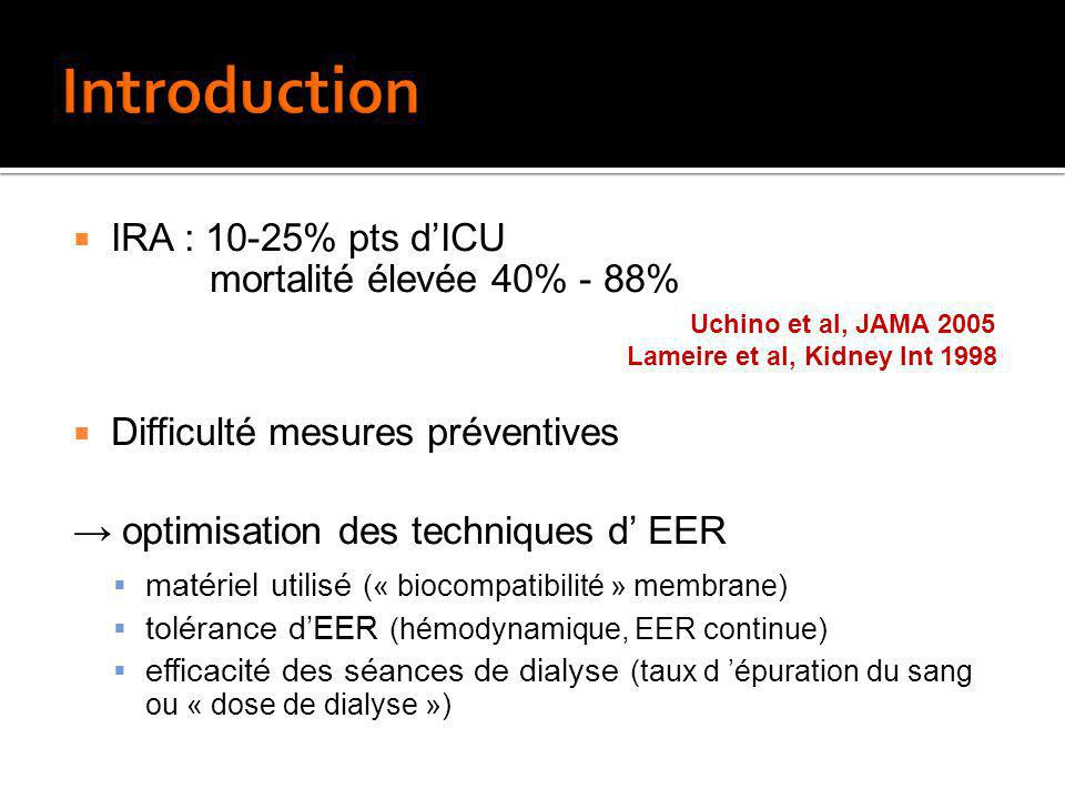 IRA : 10-25% pts dICU mortalité élevée 40% - 88% Uchino et al, JAMA 2005 Lameire et al, Kidney Int 1998 Difficulté mesures préventives optimisation de