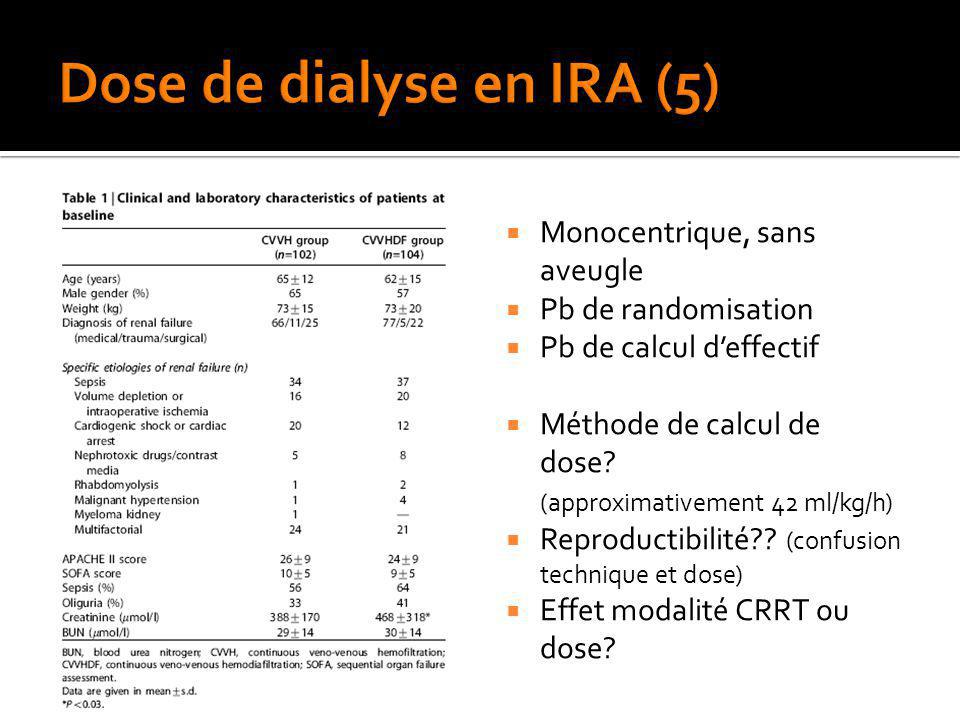 Monocentrique, sans aveugle Pb de randomisation Pb de calcul deffectif Méthode de calcul de dose? (approximativement 42 ml/kg/h) Reproductibilité?? (c