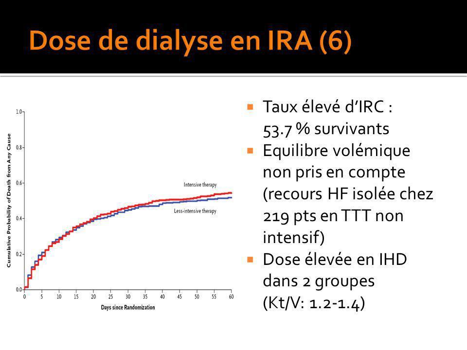 Taux élevé dIRC : 53.7 % survivants Equilibre volémique non pris en compte (recours HF isolée chez 219 pts en TTT non intensif) Dose élevée en IHD dan