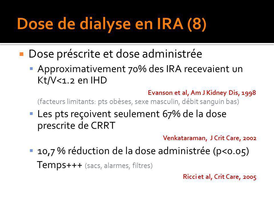 Dose préscrite et dose administrée Approximativement 70% des IRA recevaient un Kt/V<1.2 en IHD Evanson et al, Am J Kidney Dis, 1998 (facteurs limitant