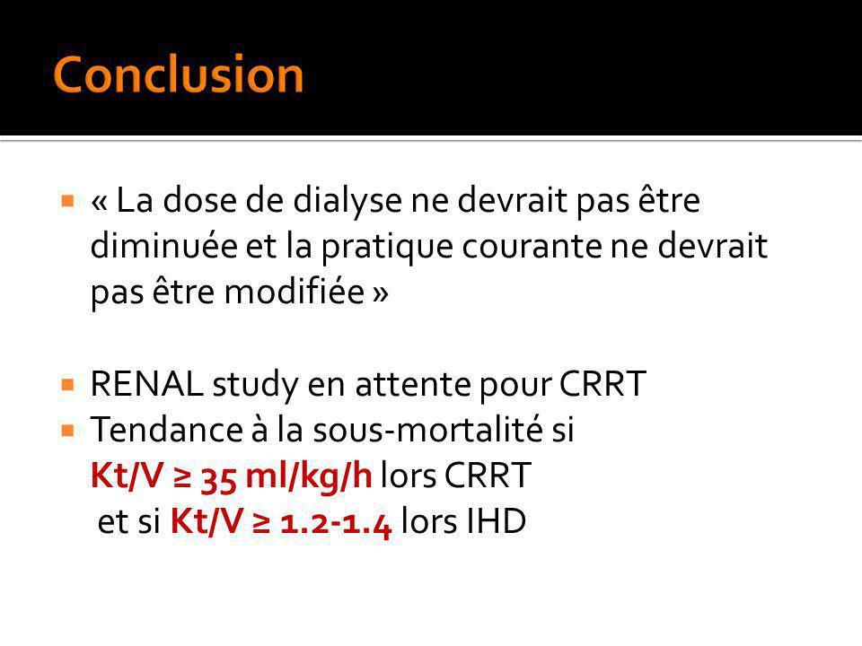 « La dose de dialyse ne devrait pas être diminuée et la pratique courante ne devrait pas être modifiée » RENAL study en attente pour CRRT Tendance à l