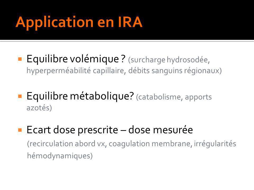 Dose préscrite et dose administrée Approximativement 70% des IRA recevaient un Kt/V<1.2 en IHD Evanson et al, Am J Kidney Dis, 1998 (facteurs limitants: pts obèses, sexe masculin, débit sanguin bas) Les pts reçoivent seulement 67% de la dose prescrite de CRRT Venkataraman, J Crit Care, 2002 10,7 % réduction de la dose administrée (p<0.05) Temps+++ (sacs, alarmes, filtres) Ricci et al, Crit Care, 2005