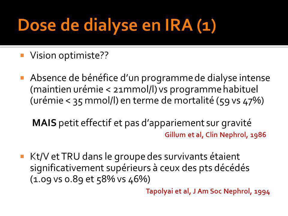 « La dose de dialyse ne devrait pas être diminuée et la pratique courante ne devrait pas être modifiée » RENAL study en attente pour CRRT Tendance à la sous-mortalité si Kt/V 35 ml/kg/h lors CRRT et si Kt/V 1.2-1.4 lors IHD