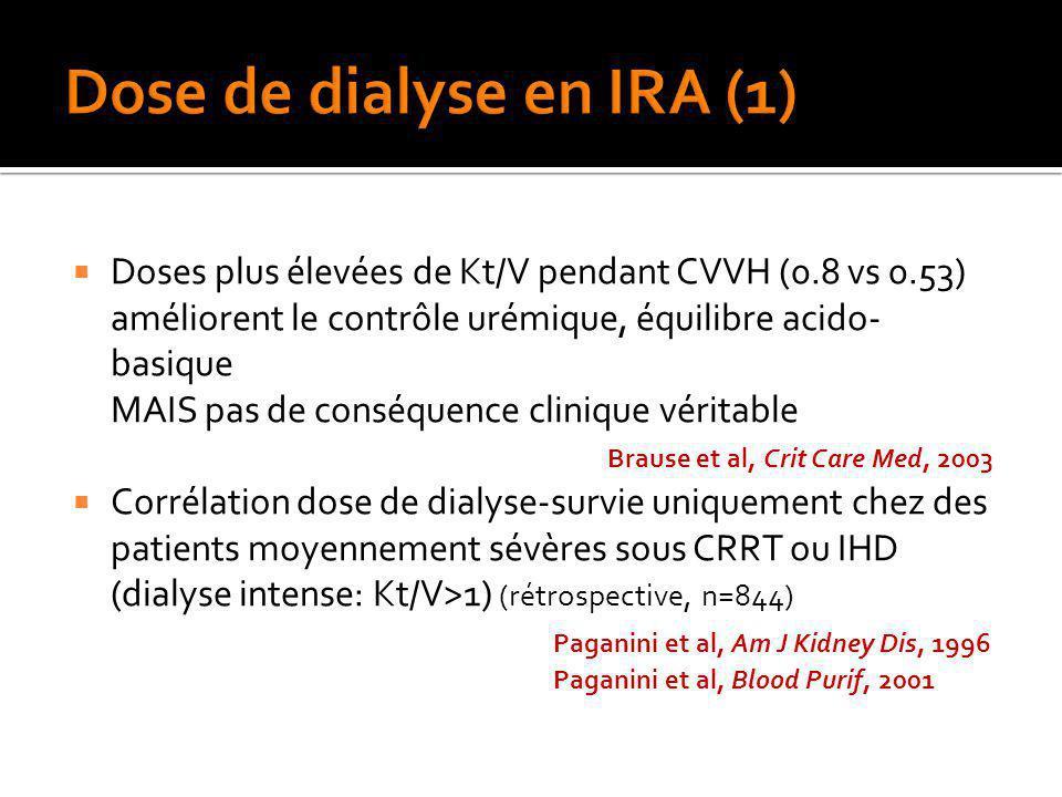 Doses plus élevées de Kt/V pendant CVVH (0.8 vs 0.53) améliorent le contrôle urémique, équilibre acido- basique MAIS pas de conséquence clinique vérit