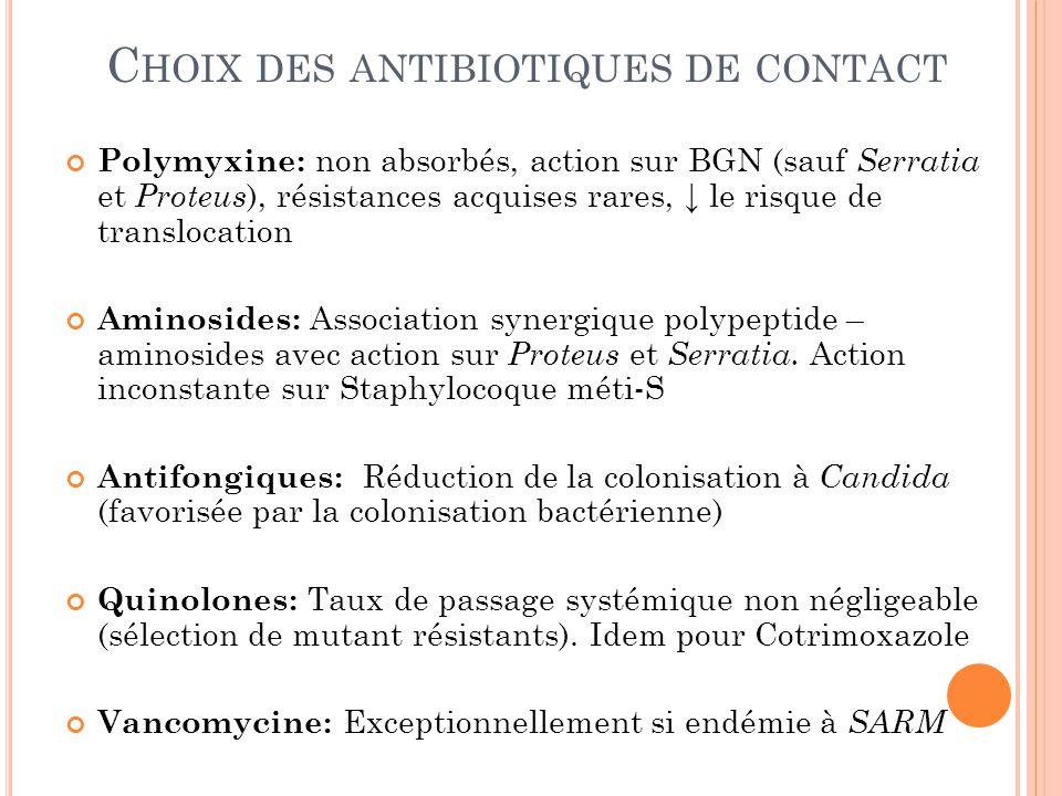 C HOIX DES ANTIBIOTIQUES DE CONTACT Polymyxine: non absorbés, action sur BGN (sauf Serratia et Proteus ), résistances acquises rares, le risque de translocation Aminosides: Association synergique polypeptide – aminosides avec action sur Proteus et Serratia.