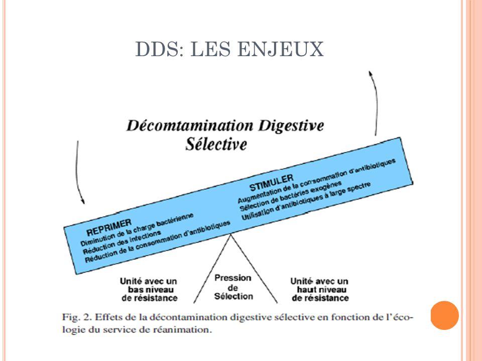 DDS: LES ENJEUX