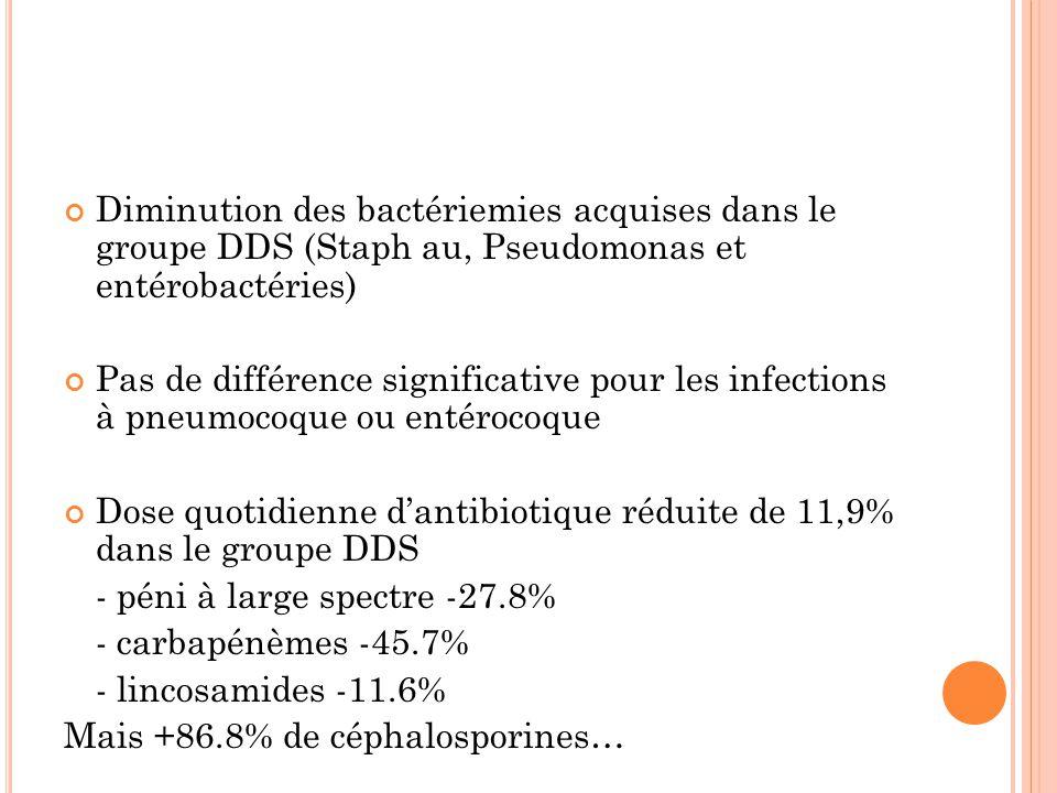 Diminution des bactériemies acquises dans le groupe DDS (Staph au, Pseudomonas et entérobactéries) Pas de différence significative pour les infections à pneumocoque ou entérocoque Dose quotidienne dantibiotique réduite de 11,9% dans le groupe DDS - péni à large spectre -27.8% - carbapénèmes -45.7% - lincosamides -11.6% Mais +86.8% de céphalosporines…