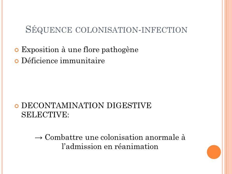 S ÉQUENCE COLONISATION - INFECTION Exposition à une flore pathogène Déficience immunitaire DECONTAMINATION DIGESTIVE SELECTIVE: Combattre une colonisation anormale à ladmission en réanimation