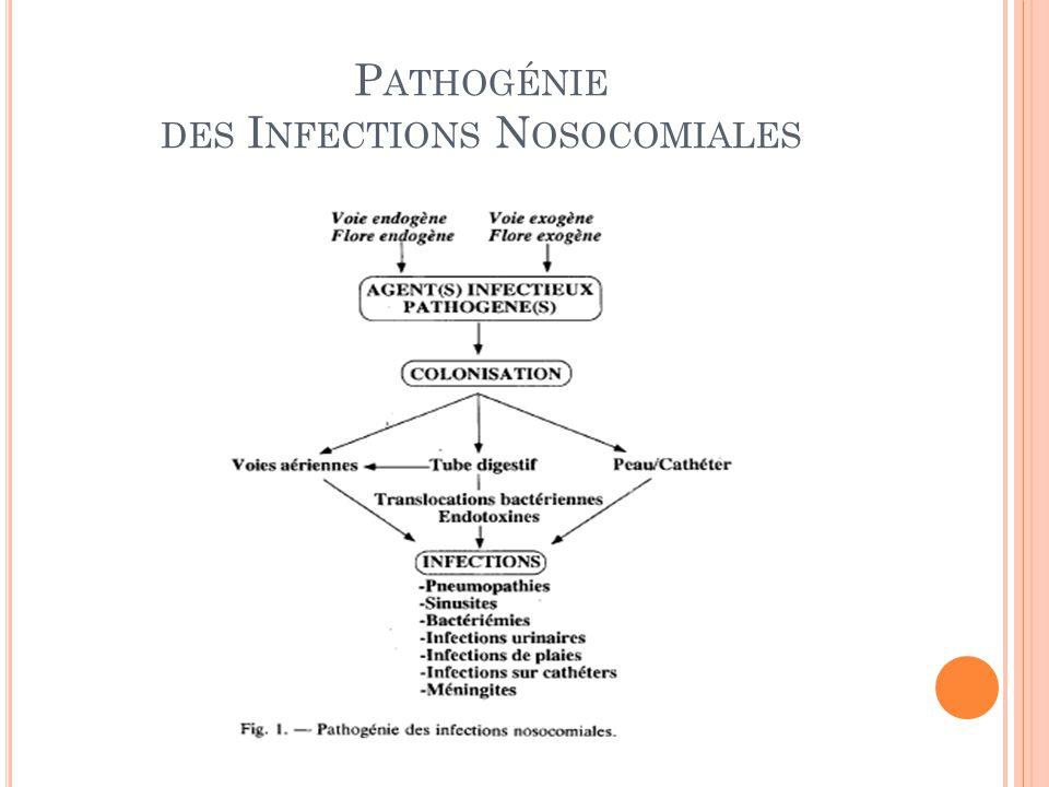 P ATHOGÉNIE DES I NFECTIONS N OSOCOMIALES