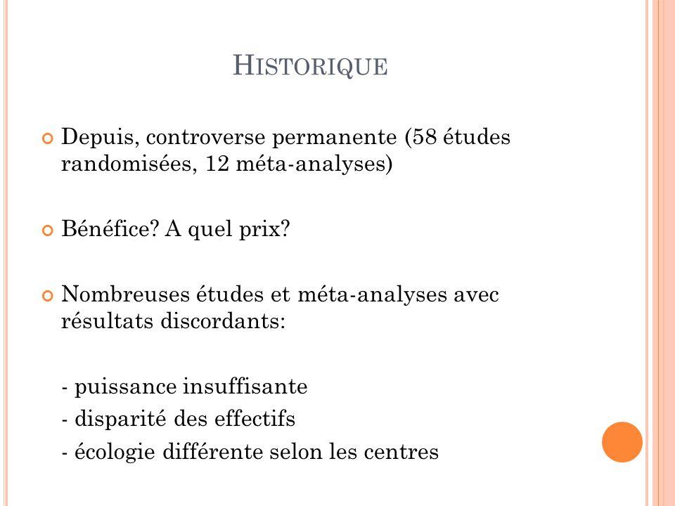 H ISTORIQUE Depuis, controverse permanente (58 études randomisées, 12 méta-analyses) Bénéfice.