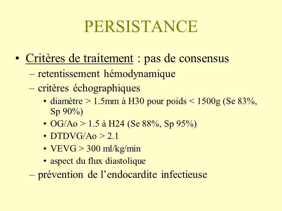 PERSISTANCE Critères de traitement : pas de consensus –retentissement hémodynamique –critères échographiques diamètre > 1.5mm à H30 pour poids < 1500g (Se 83%, Sp 90%) OG/Ao > 1.5 à H24 (Se 88%, Sp 95%) DTDVG/Ao > 2.1 VEVG > 300 ml/kg/min aspect du flux diastolique –prévention de lendocardite infectieuse