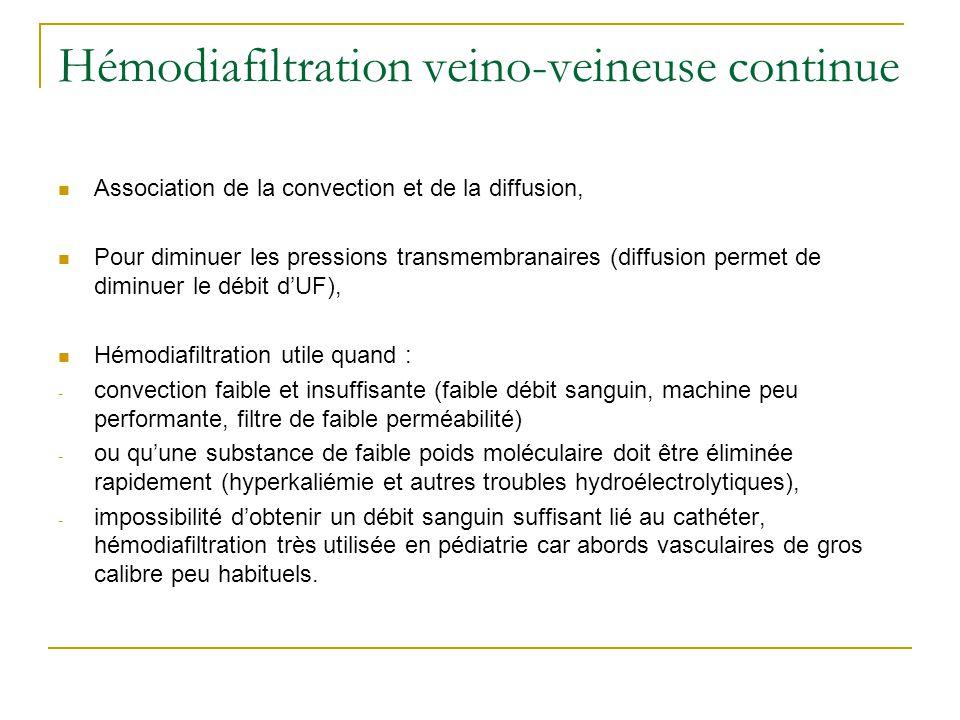 Hémodiafiltration veino-veineuse continue Association de la convection et de la diffusion, Pour diminuer les pressions transmembranaires (diffusion pe