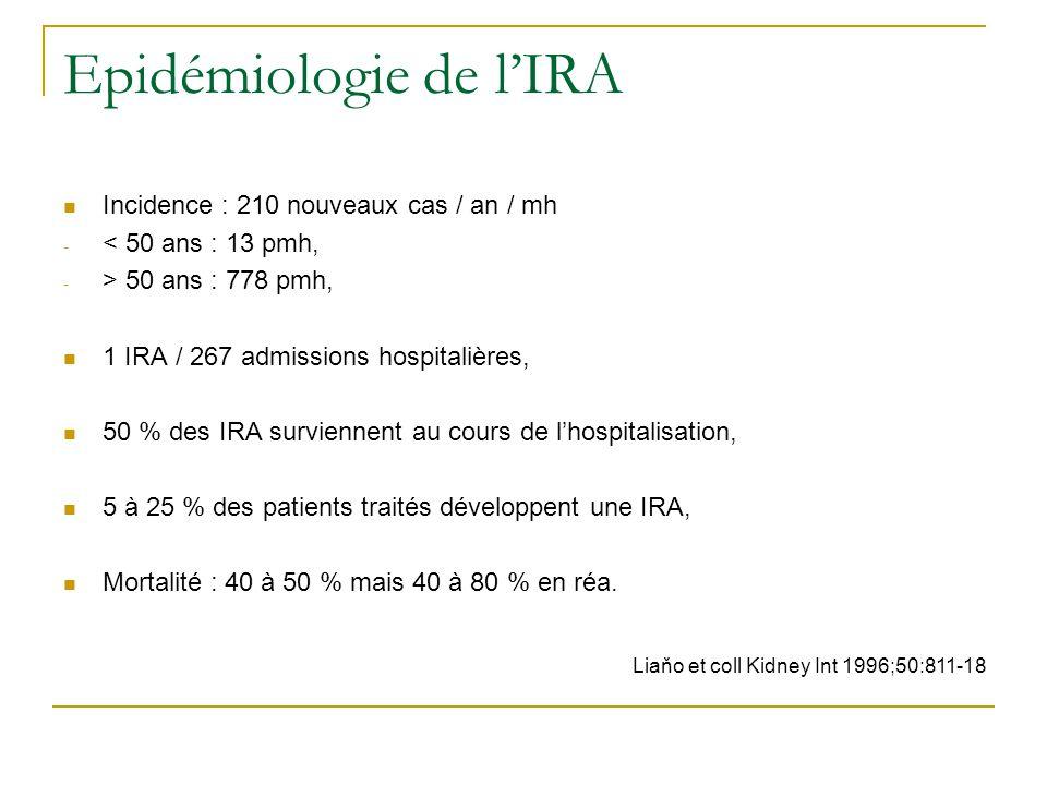 Définition de lIRA (1) Plus de 35 définitions dans les différentes études, Nécessité dharmoniser les définitions : - 2004 : Classification de RIFLE « Acute Dialysis Quality Initiative », - 2007 : Classification AKI « Acute Kidney Injury Network », AKI : diminution de la fonction rénale en 48 h avec : Augmentation de la créatinine 26,4 µmol/L, ou augmentation de plus de 50 % de la créatinine, ou diurèse < 0,5 ml/kg/h pendant plus de 6 heures, 3 stades de sévérité.