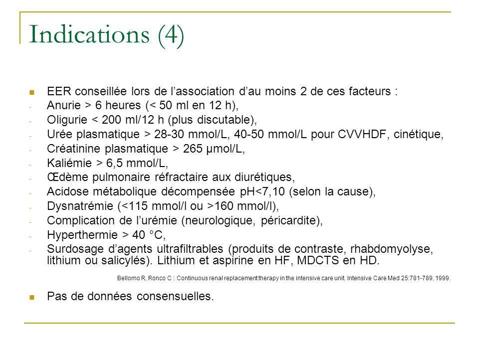 Indications (4) EER conseillée lors de lassociation dau moins 2 de ces facteurs : - Anurie > 6 heures (< 50 ml en 12 h), - Oligurie < 200 ml/12 h (plu