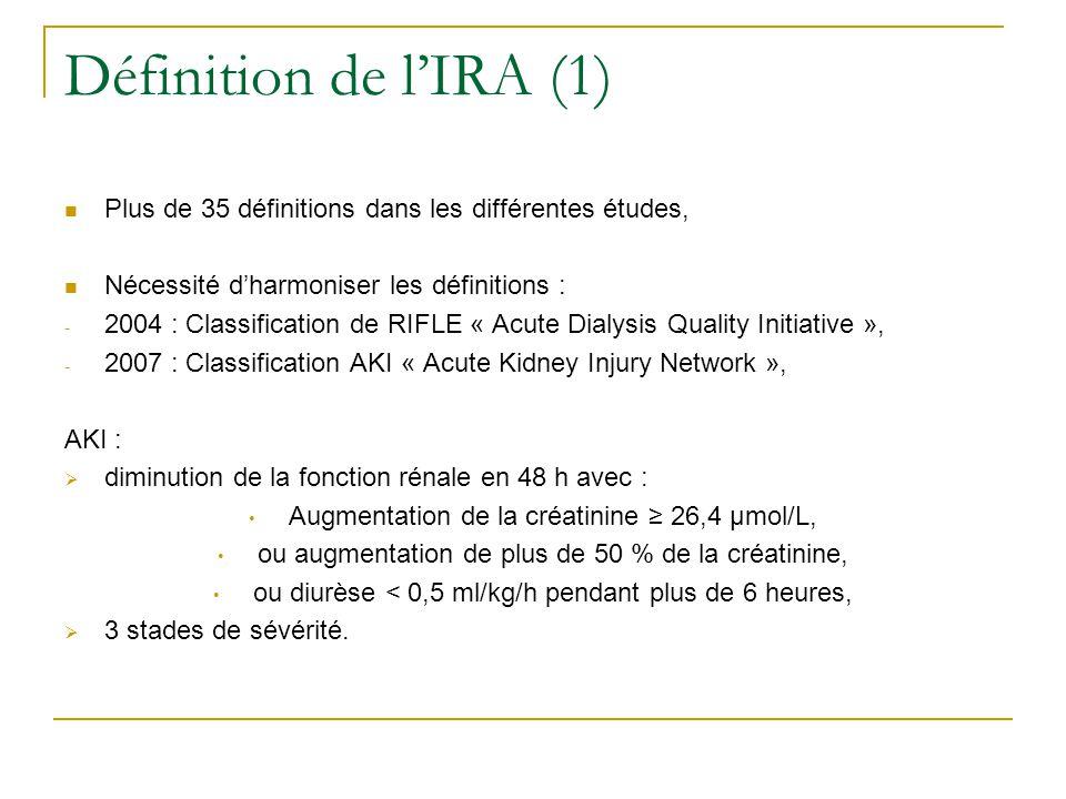 Définition de lIRA (1) Plus de 35 définitions dans les différentes études, Nécessité dharmoniser les définitions : - 2004 : Classification de RIFLE «