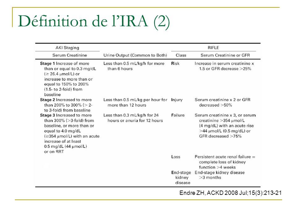 Indications (1) HFC ou HDFC la plus utilisée dans le monde pour le traitement de lIRA en réanimation, Conférence de consensus SRLF 1997, Epuration extrarénale continue en réanimation – XVII ème conférence de consensus de la SRLF,