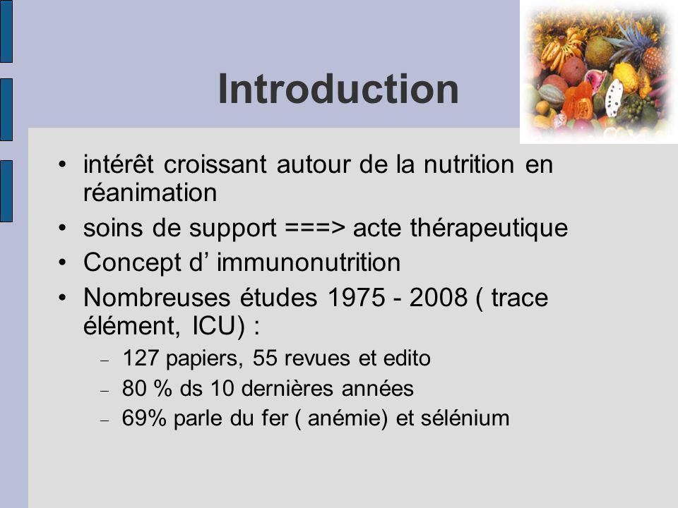 The american journal of clinical nutrition 2004 2 grpes Bic/lact randomisé, crossover 2 periodes consecutives de 24 h Mesures plasma, soluté, effluent pdt periode de 8 h.