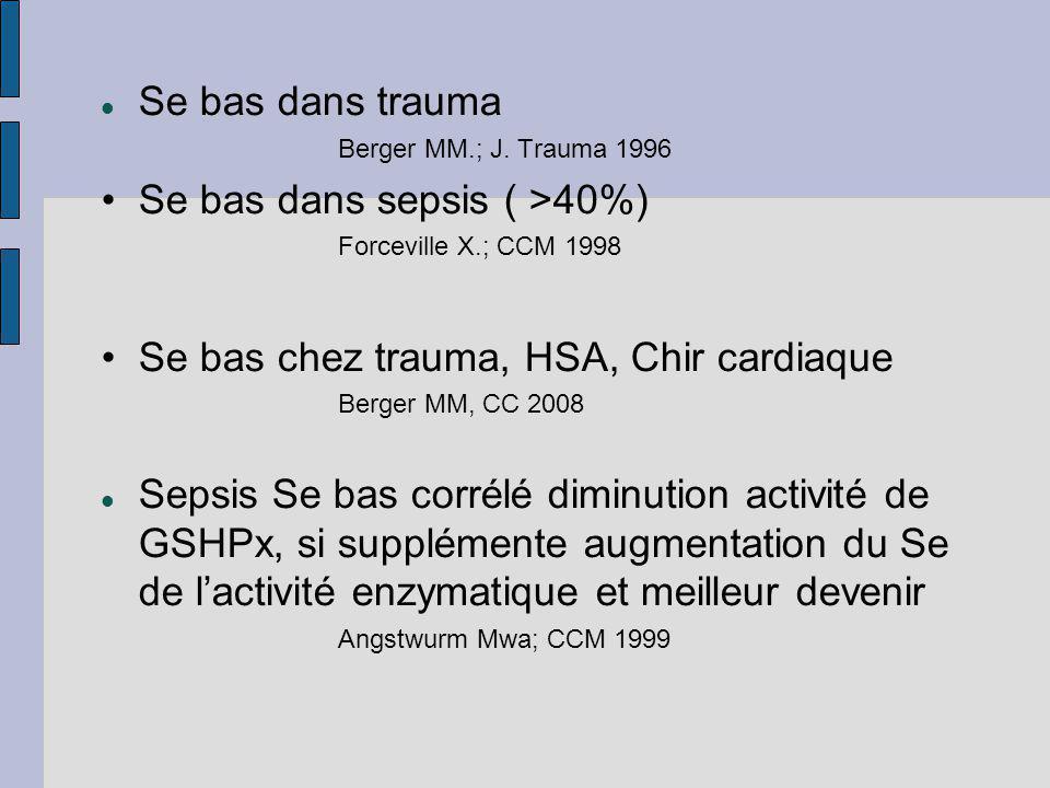 Se bas dans trauma Berger MM.; J.