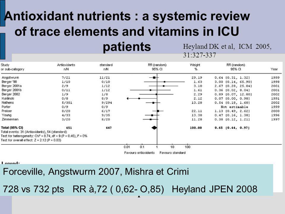 Antioxidant nutrients : a systemic review of trace elements and vitamins in ICU patients Sélénium IV Effet sur la mortalité hospitalière Heyland DK et al, ICM 2005, 31:327-337 Forceville, Angstwurm 2007, Mishra et Crimi 728 vs 732 pts RR à,72 ( 0,62- O,85) Heyland JPEN 2008