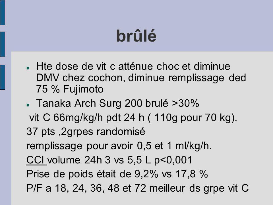 brûlé Hte dose de vit c atténue choc et diminue DMV chez cochon, diminue remplissage ded 75 % Fujimoto Tanaka Arch Surg 200 brulé >30% vit C 66mg/kg/h pdt 24 h ( 110g pour 70 kg).