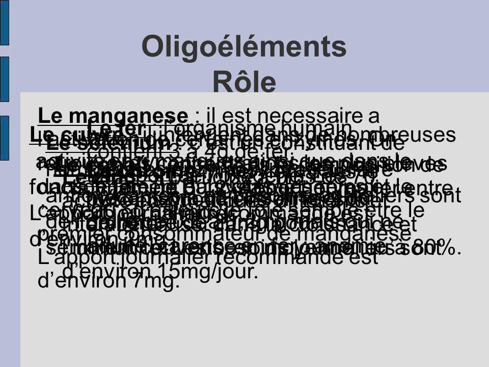Vitamines 0,15 mg---Vitamine K1 200 UI-1000 UI220 UIVitamine D 10 UI-2,2 UI11,2 UIVitamine E 3300 UI-5000 UI3500 UIVitamine A - 5 g - 6 g Cyanocobolamine (B12) -0,4 mg- Ac folique (B9) - 60 g - 69 g Biotine (B8) -100 mg50 mg125 mgAc ascorbique (C) -15 mg4 mg17,2 mgAc pantothénique (B5) -4 mg2 mg4,5 mgPyridoxine (B6) -40 mg10 mg46 mgNicotinamide (PP, B3) -3,6 mg1,5 mg4,1 mgRiboflavine B2 -2,5 mg2 mg3,5 mgThiamine B1 VITALIPIDE ®SOLUVIT ®HPV ®CERNEVIT®