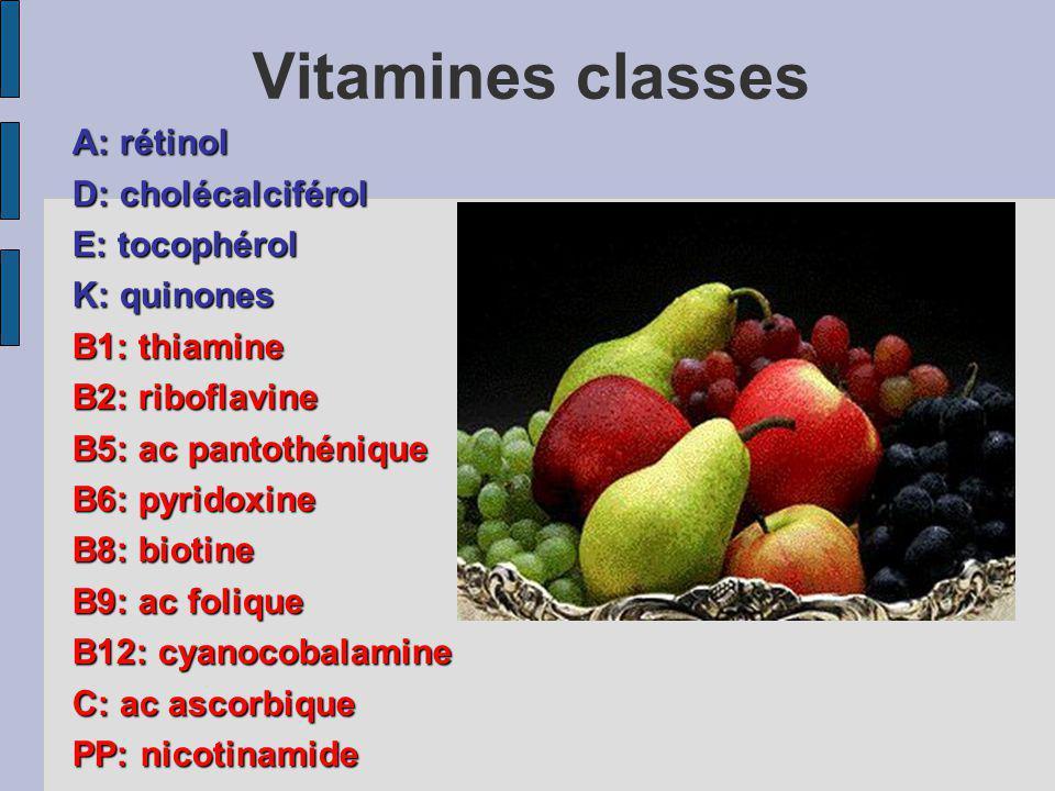 Vitamines classes A: rétinol D: cholécalciférol E: tocophérol K: quinones B1: thiamine B2: riboflavine B5: ac pantothénique B6: pyridoxine B8: biotine B9: ac folique B12: cyanocobalamine C: ac ascorbique PP: nicotinamide