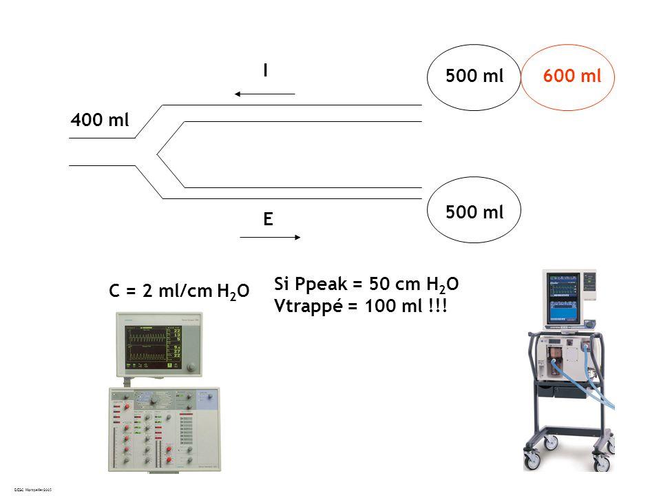 DESC Montpellier2005 I E C = 2 ml/cm H 2 O Si Ppeak = 50 cm H 2 O Vtrappé = 100 ml !!.