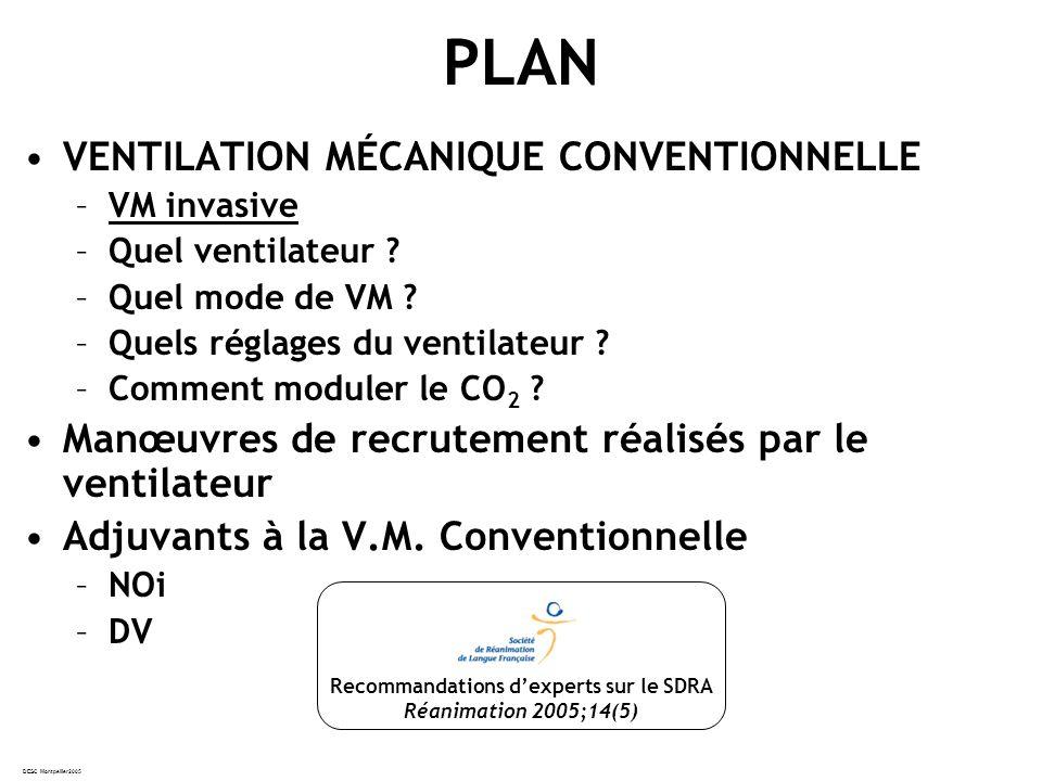 DESC Montpellier2005 PLAN VENTILATION MÉCANIQUE CONVENTIONNELLE –VM invasive –Quel ventilateur .