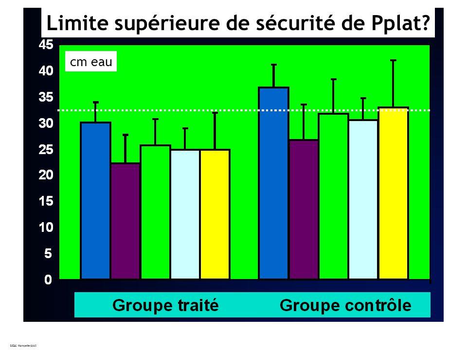 DESC Montpellier2005 Limite supérieure de sécurité de Pplat? cm eau