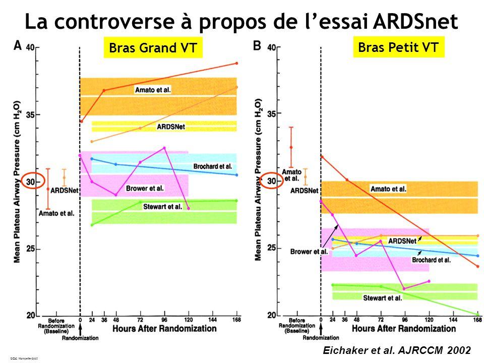 DESC Montpellier2005 Eichaker et al.