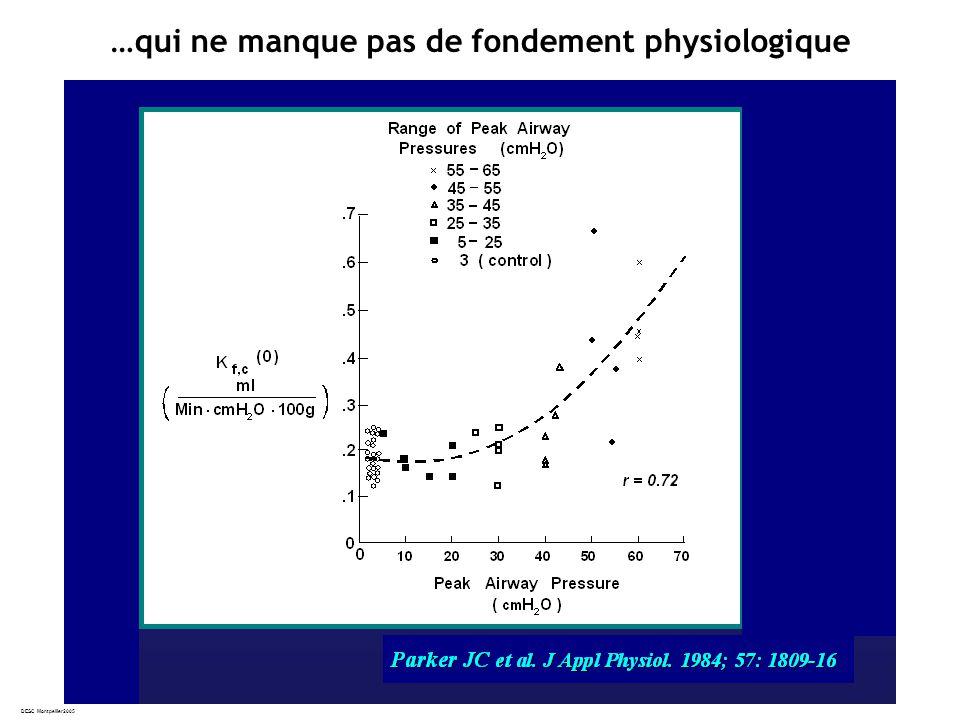 DESC Montpellier2005 …qui ne manque pas de fondement physiologique
