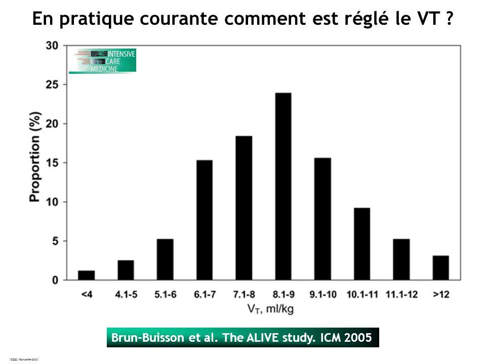 DESC Montpellier2005 Brun-Buisson et al.The ALIVE study.