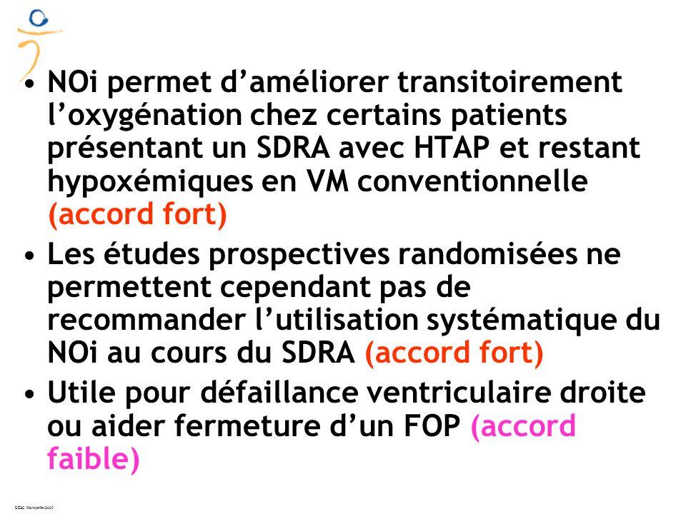 DESC Montpellier2005 NOi permet daméliorer transitoirement loxygénation chez certains patients présentant un SDRA avec HTAP et restant hypoxémiques en VM conventionnelle (accord fort) Les études prospectives randomisées ne permettent cependant pas de recommander lutilisation systématique du NOi au cours du SDRA (accord fort) Utile pour défaillance ventriculaire droite ou aider fermeture dun FOP (accord faible)