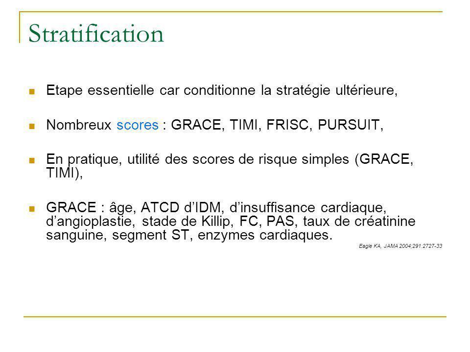 Stratification Etape essentielle car conditionne la stratégie ultérieure, Nombreux scores : GRACE, TIMI, FRISC, PURSUIT, En pratique, utilité des scor