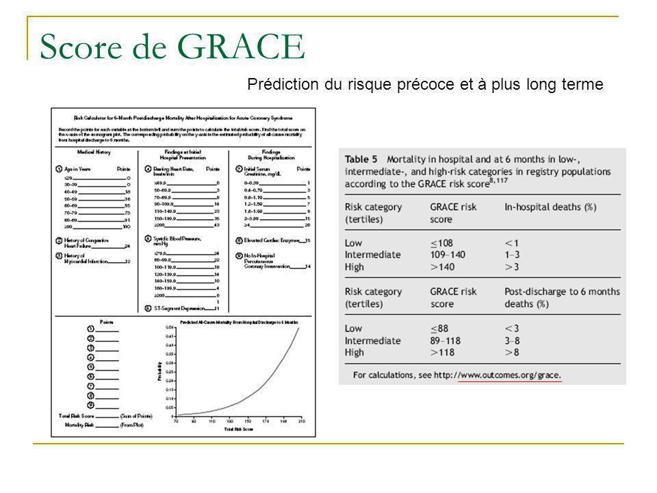 Score de GRACE Prédiction du risque précoce et à plus long terme