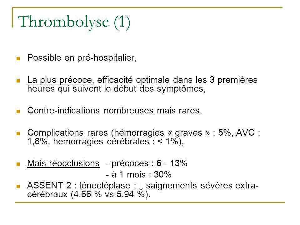 Thrombolyse (1) Possible en pré-hospitalier, La plus précoce, efficacité optimale dans les 3 premières heures qui suivent le début des symptômes, Cont