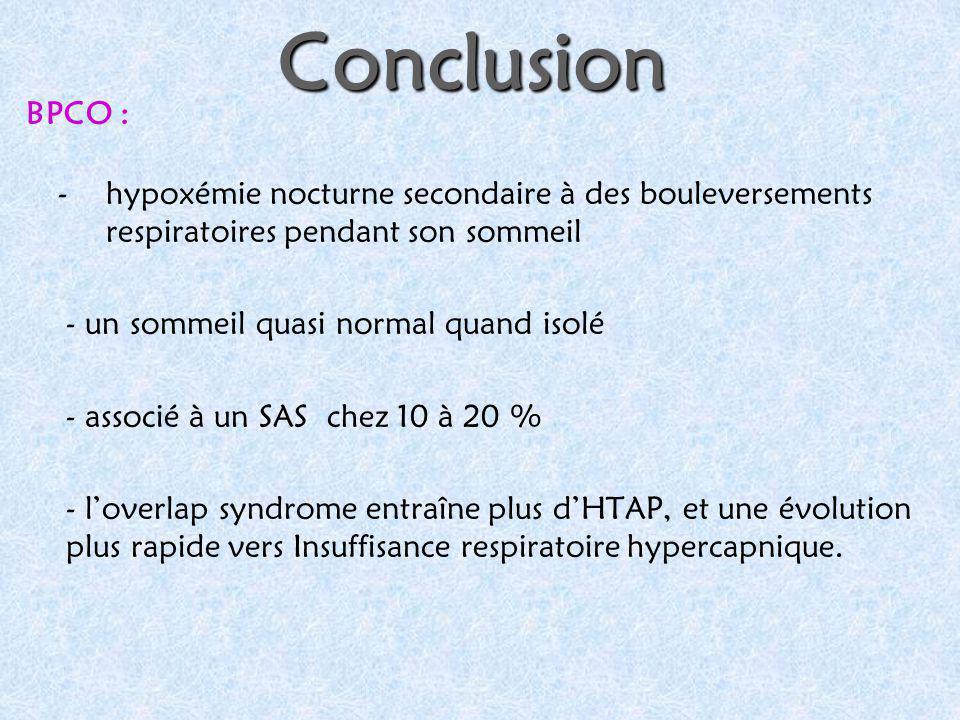 Conclusion -hypoxémie nocturne secondaire à des bouleversements respiratoires pendant son sommeil - un sommeil quasi normal quand isolé - associé à un